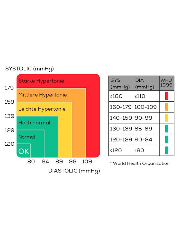 EasyClip-blodtrykksmåler til overarmen BM 51 - innovativ