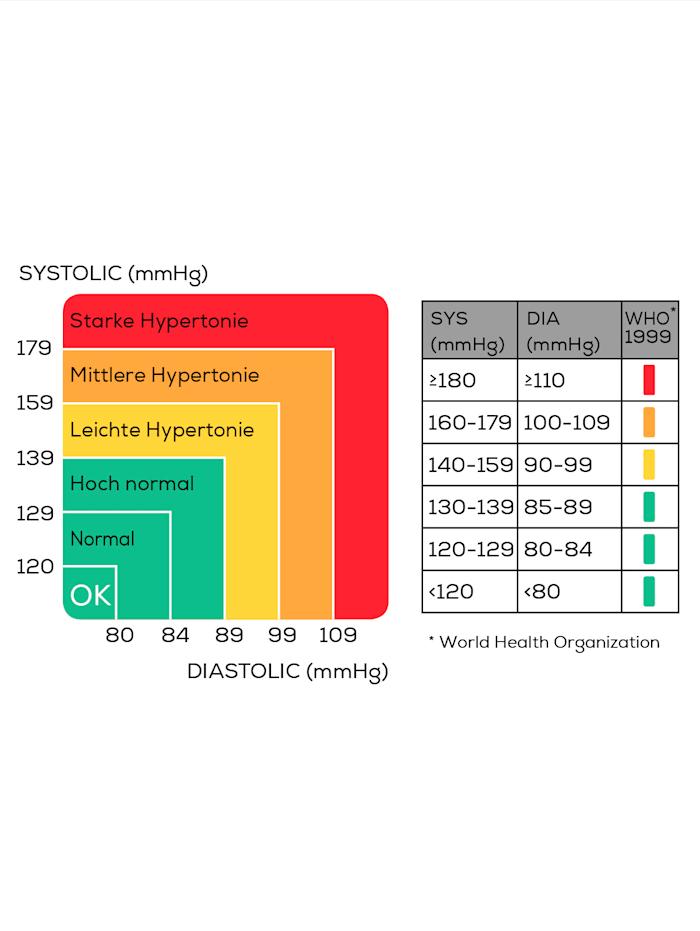 Blodtrykksmåler for overarm -BM 35- med blodtrykk- og arytmigjenkjennelse Helautomatisk